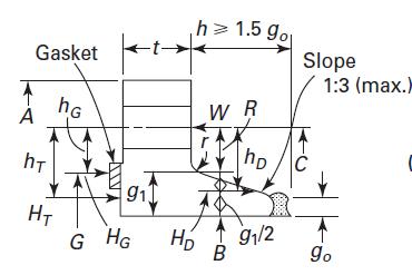 Flange design comparision asme section viii div 1 vs div 2 moonish engineering - Asme sec viii div 2 ...
